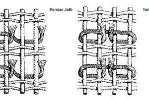 Knots used in weaving Oriental rugs